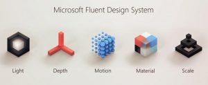 Fluid design system GUI